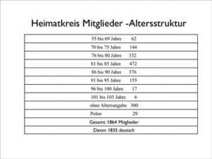 heimatbrief-2-2015-S5-JHV7